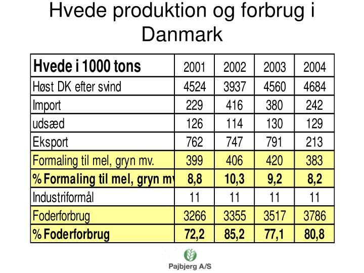 Hvede produktion og forbrug i Danmark