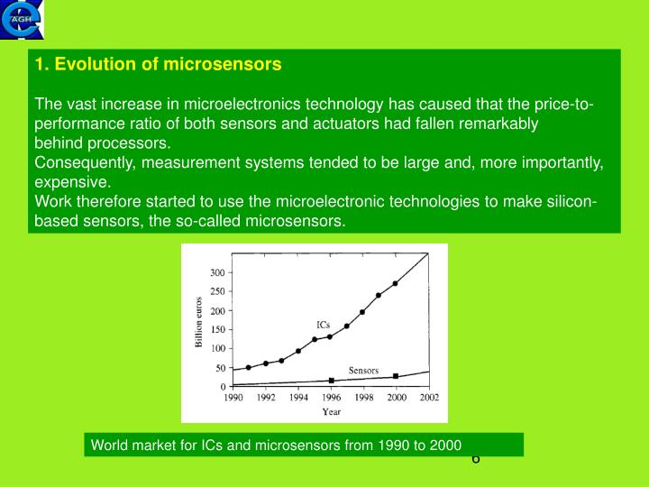 1. Evolution of microsensors