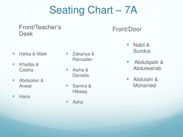 Seating Chart – 7A