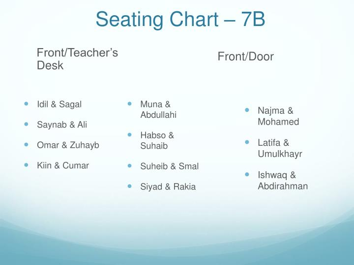 Seating Chart – 7B