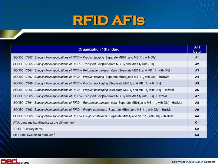 RFID AFIs
