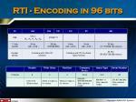 rti encoding in 96 bits