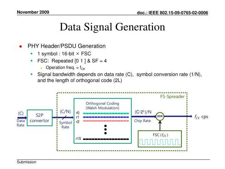 Data Signal Generation