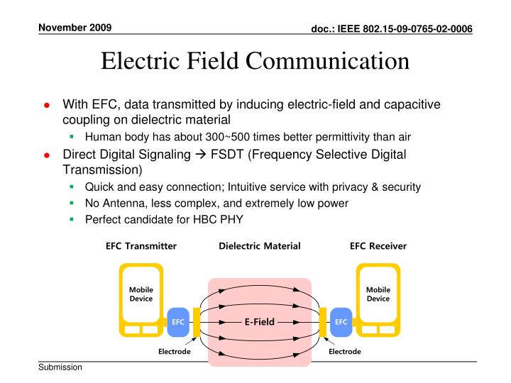 Electric Field Communication