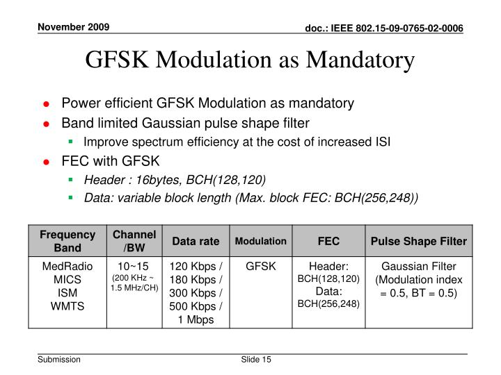 GFSK Modulation as Mandatory
