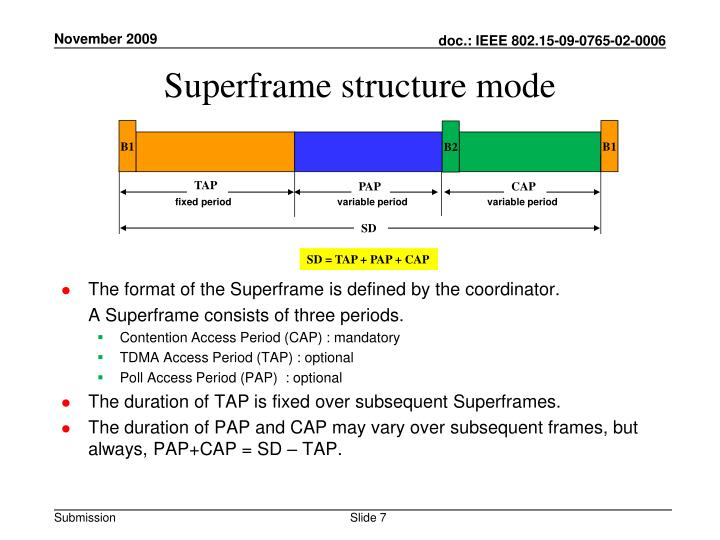 Superframe structure mode