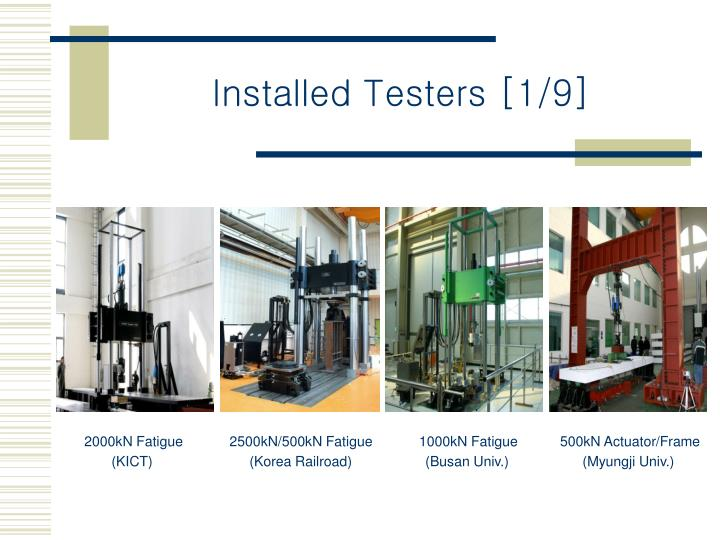 Installed Testers [1/9]