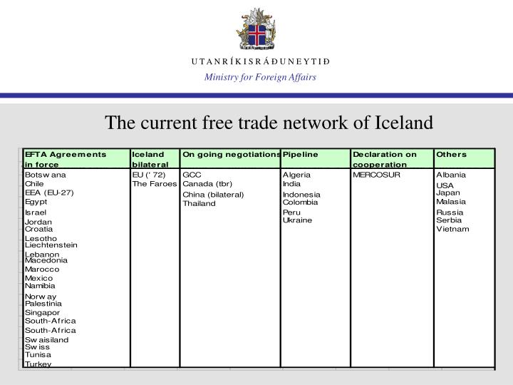 The current free trade network of iceland
