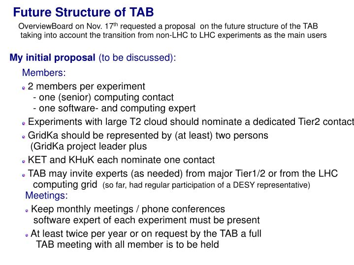 Future Structure of TAB