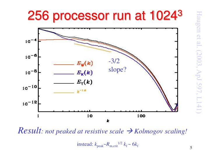 256 processor run at 1024