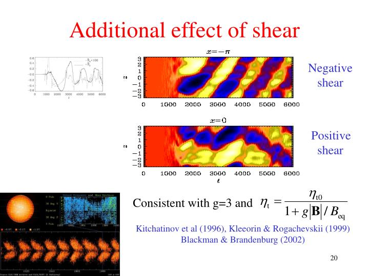 Additional effect of shear