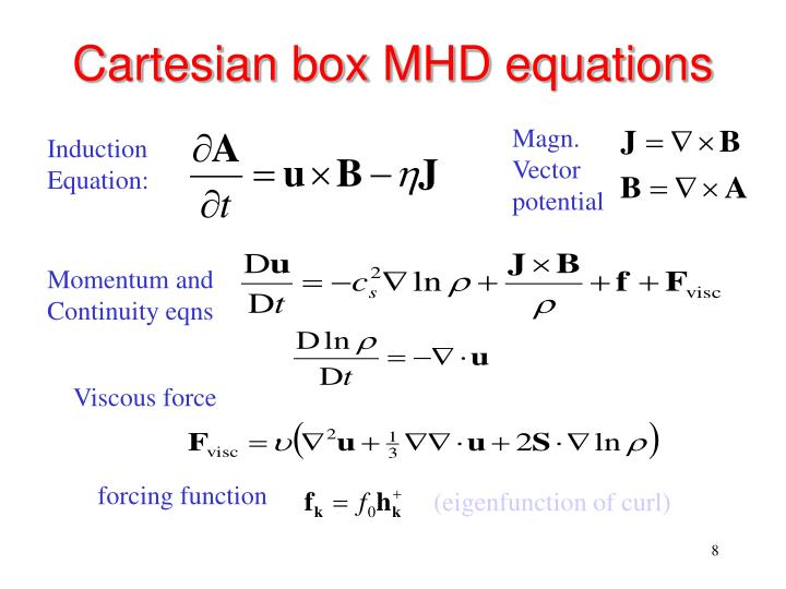 Cartesian box MHD equations