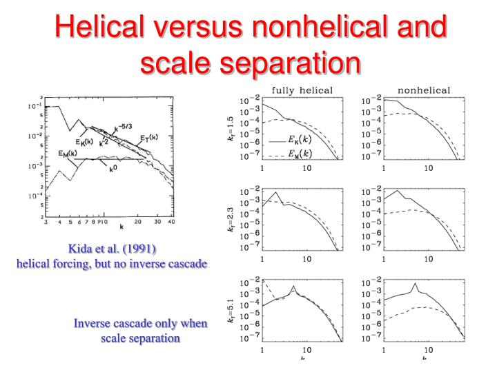 Helical versus nonhelical and scale separation
