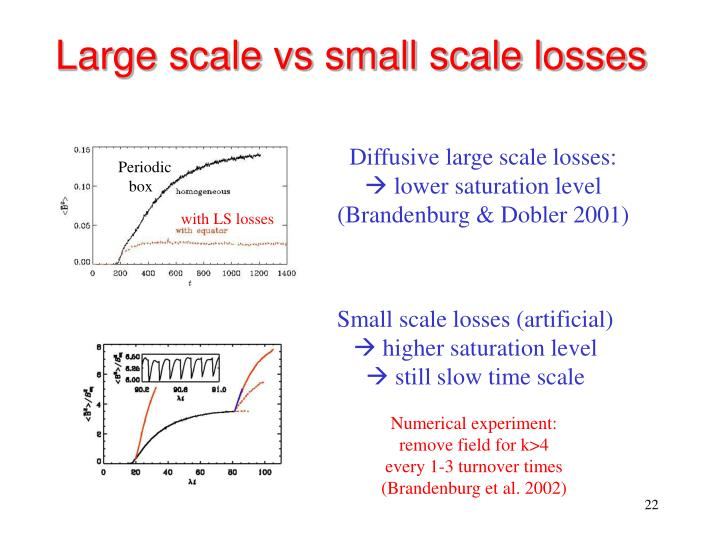 Large scale vs small scale losses
