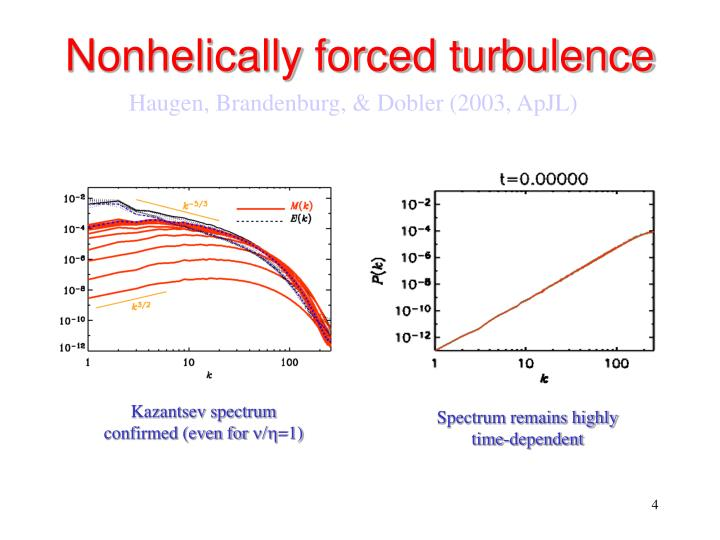 Nonhelically forced turbulence