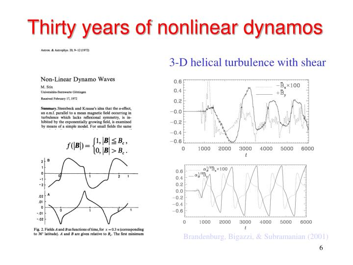 Thirty years of nonlinear dynamos