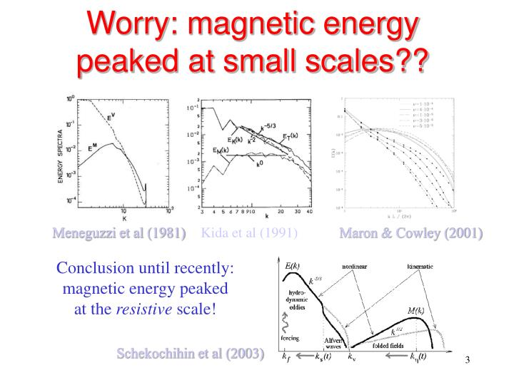Worry magnetic energy peaked at small scales