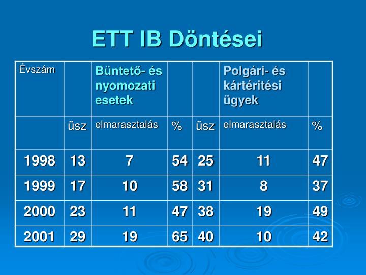 ETT IB Döntései