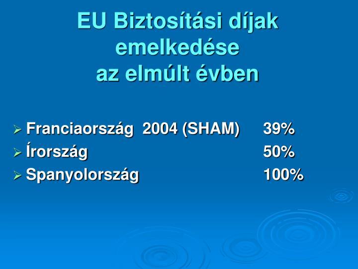 EU Biztosítási díjak emelkedése