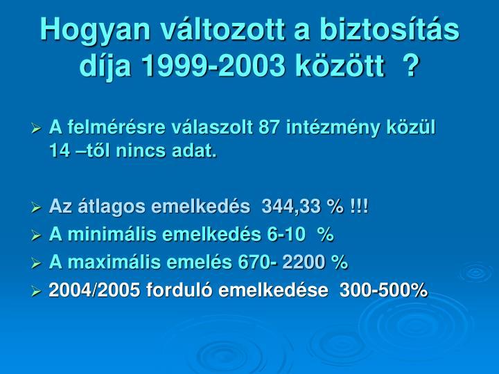 Hogyan változott a biztosítás díja 1999-2003 között  ?