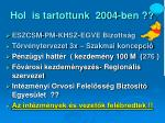 hol is tartottunk 2004 ben