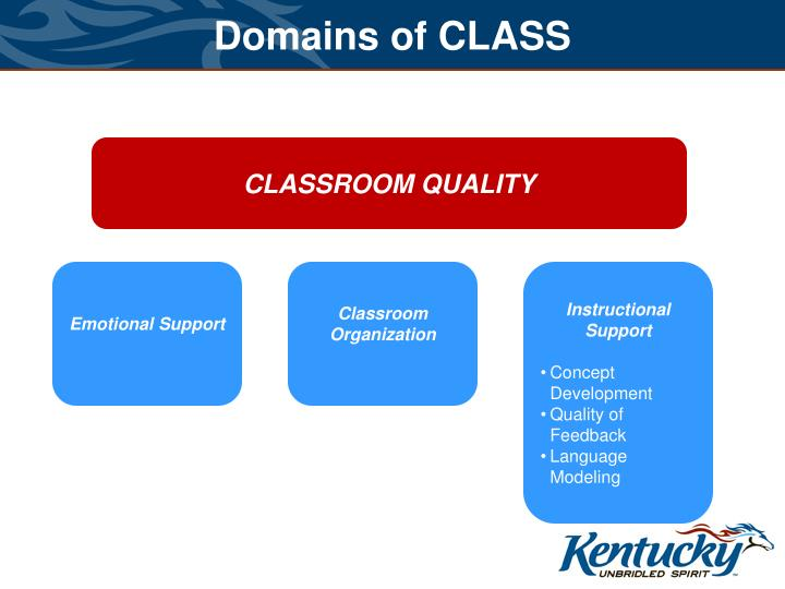 Domains of CLASS