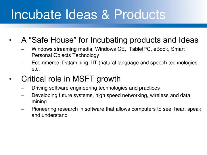 Incubate Ideas & Products