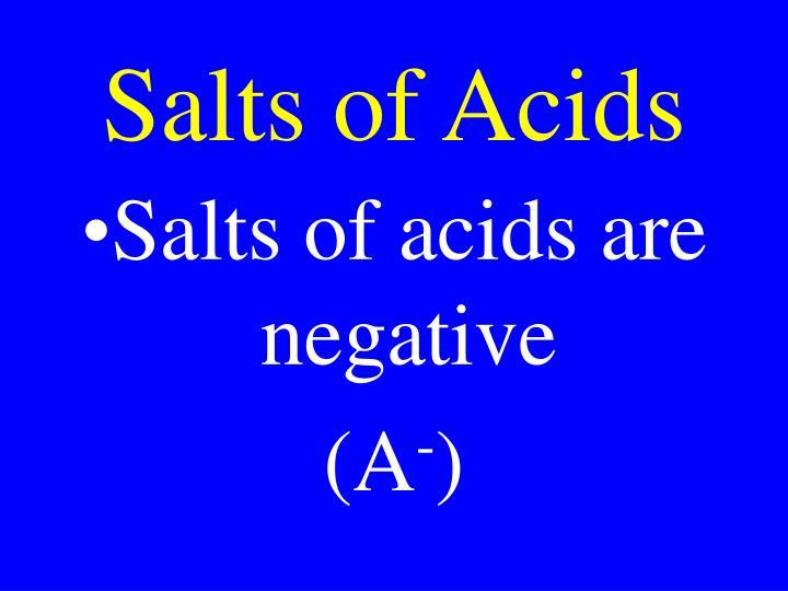Salts of Acids