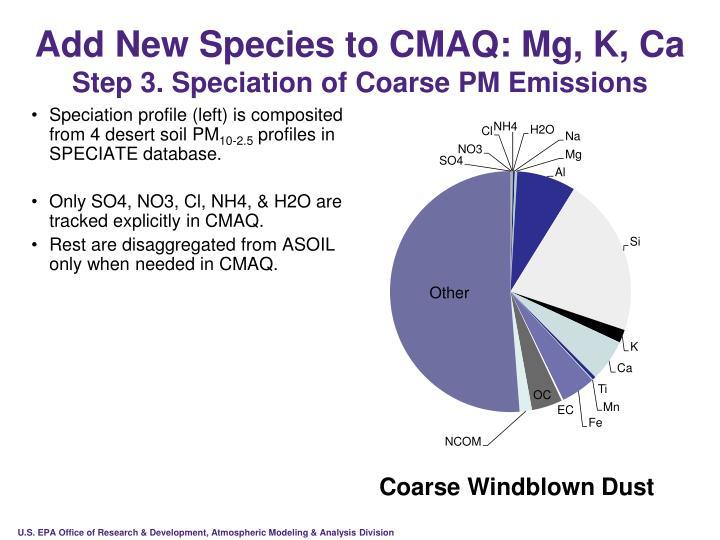 Add New Species to CMAQ: Mg, K, Ca