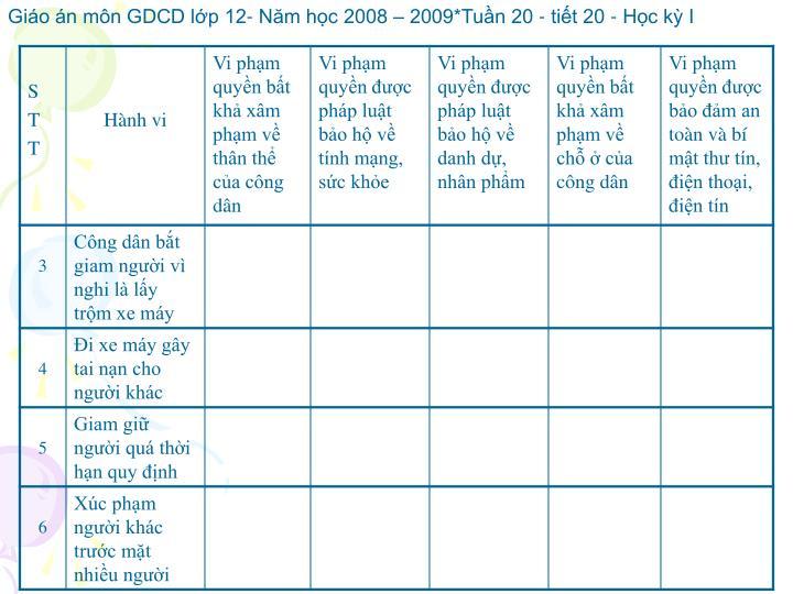 Giáo án môn GDCD lớp 12- Năm học 2008 – 2009*Tuần 20 - tiết 20 - Học kỳ I