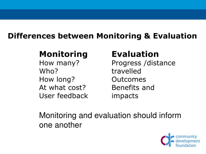 Differences between Monitoring & Evaluation