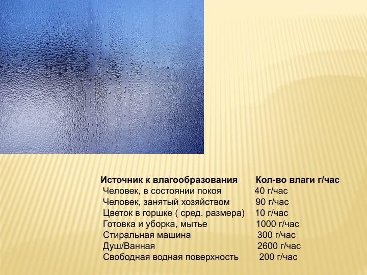 Источник к влагообразования     Кол-во влаги г/час