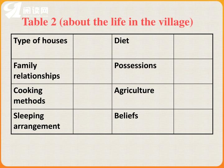 Table 2 (about the life in the village)