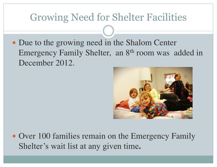 Growing Need for Shelter Facilities