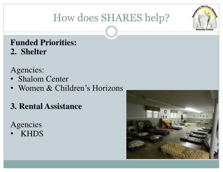 How does SHARES help?