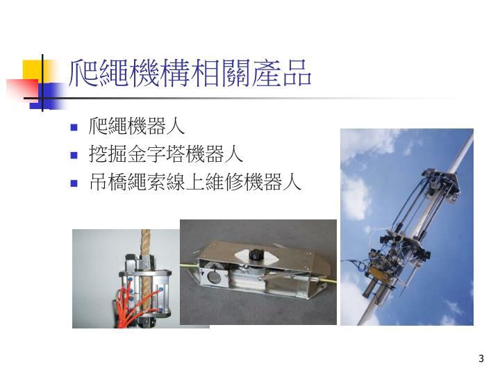爬繩機構相關產品
