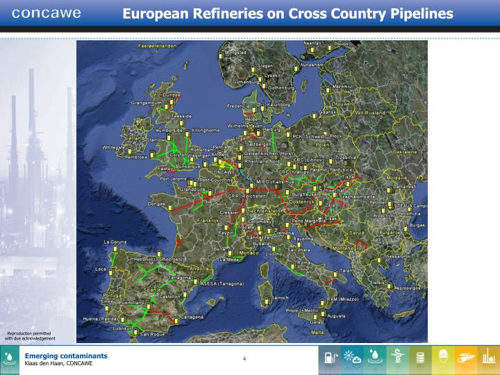 European Refineries on Cross Country Pipelines