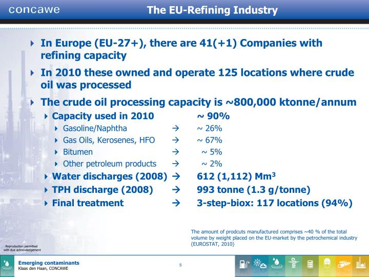 The EU-Refining Industry