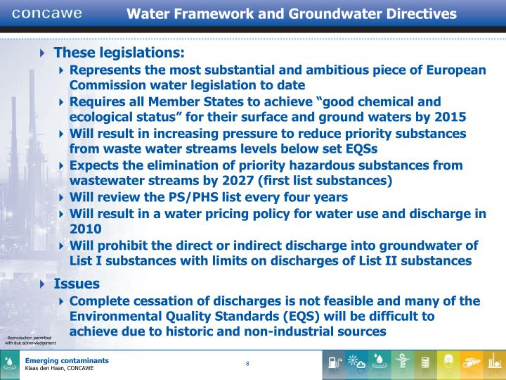 Water Framework and Groundwater Directives