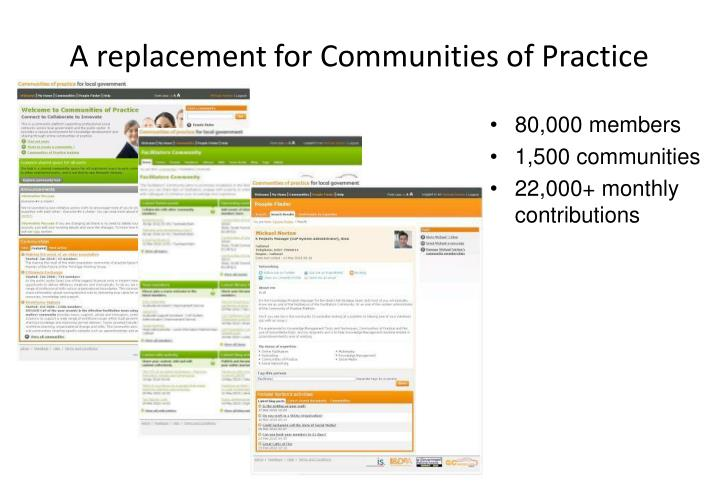 A replacement for Communities of Practice