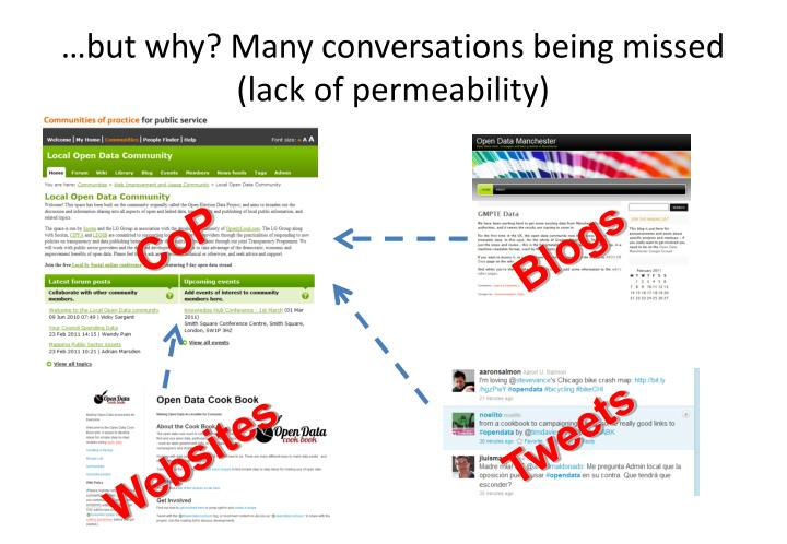 …but why? Many conversations being missed (lack of permeability)