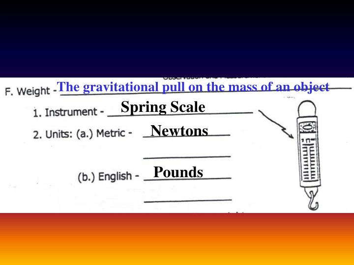 The gravitational pull on the mass of an object
