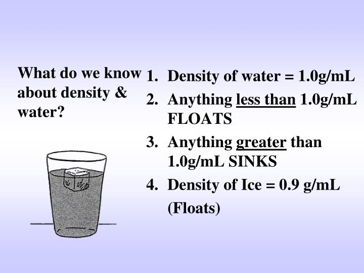 What do we know about density & water?