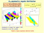 a tt asymmetry angular distribution