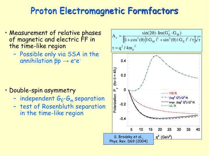 Proton Electromagnetic Formfactors