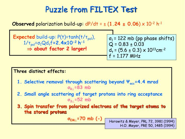 Puzzle from FILTEX Test