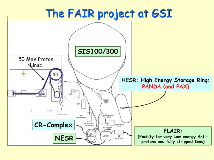 The FAIR project at GSI