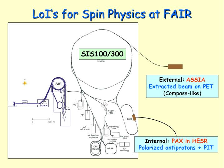 LoI's for Spin Physics at FAIR