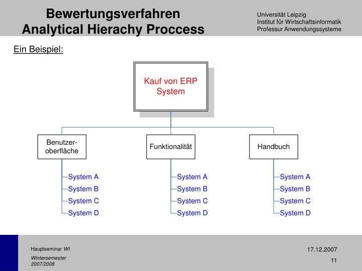 Bewertungsverfahren  Analytical Hierachy Proccess