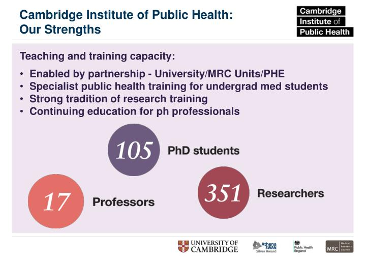 Cambridge Institute of Public Health: